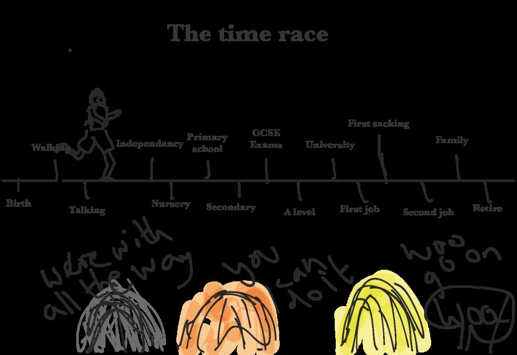 transparetn time race